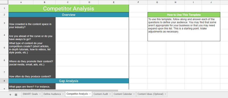 How To Conduct A Competitor Analysis For Your Content Strategy